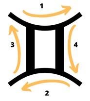 Simbol 1.stepena